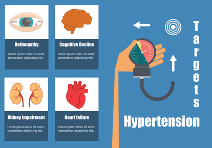 Effects of high blood pressure on the human organs. Hand with blood pressure monitor and anatomy icons.